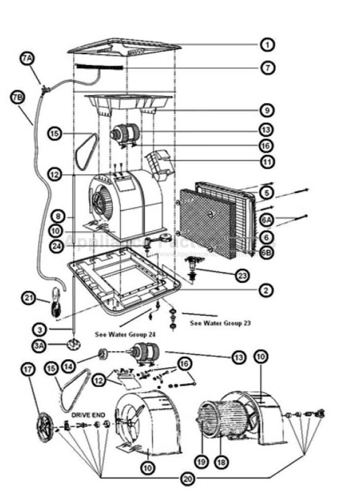 Evaporative Cooler Parts : Breeze air ext parts evaporative coolers