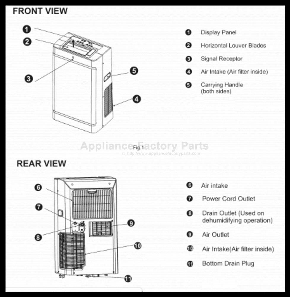 Midea Mpm3 10cr Bb6 Parts Air Conditioners Conditioner Wiring Diagram Model Description Portable