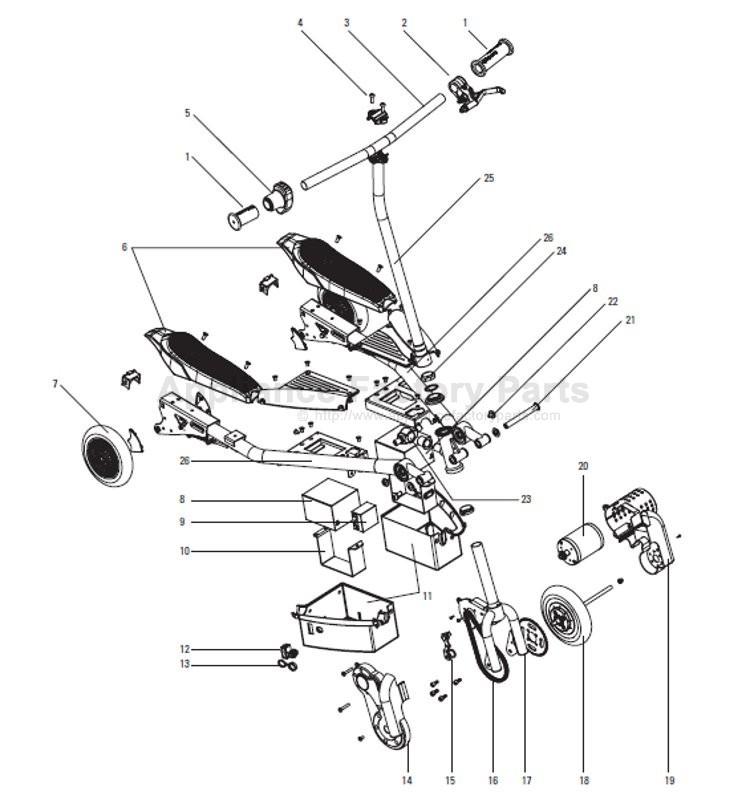 Razor Trikke E2 Parts For Power Wheels