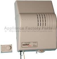HFT2900FP